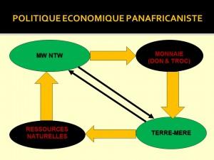 Matrice d'économie politique panafricaniste